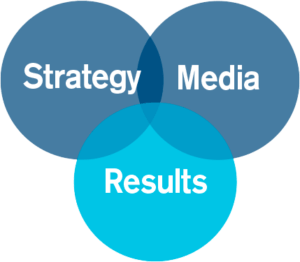 strategy-media-results